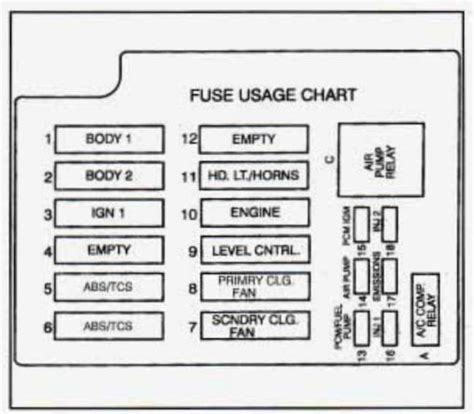 Cadillac Fleetwood 1995 Fuse Box Diagram Auto Genius