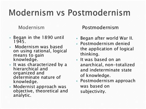 Essays On Postmodernism And Modernism by Early Postmodernism Foundational Essays Writefiction581