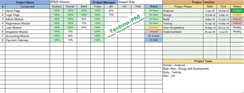 Multiple Project Tracking Excel Template Download Free Project Management Templates Project Tracking Template
