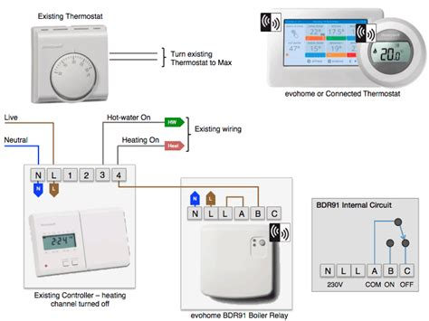 wireless thermostat wiring diagram wireless free engine