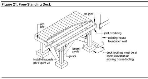 Create House Floor Plans Free Online by Freestanding Decks Solve Ledger Attachment Challenges