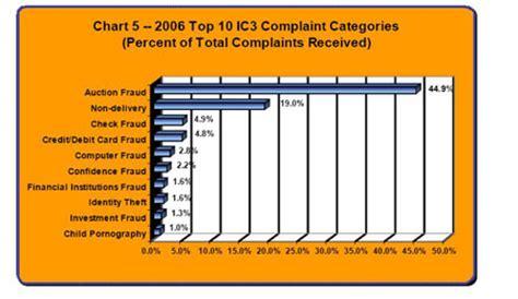 18 usc section 1343 internet crime conservapedia