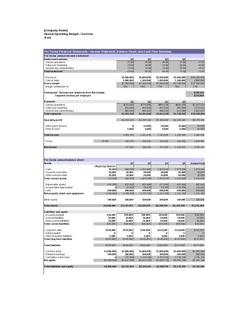 operating budget template annual operating budget template hashdoc