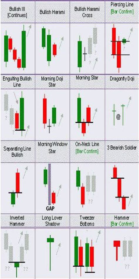 candlestick pattern all candle pips