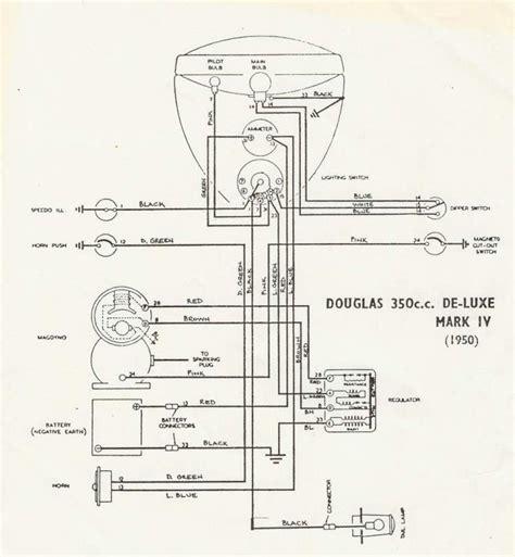 david s mk 1 1947 douglas