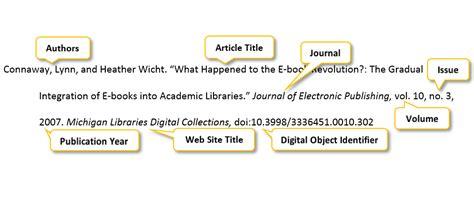 book titles in mla essay