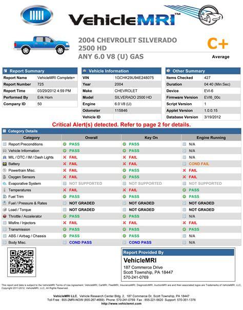 Car Records Vehiclemri News
