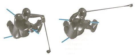 golf swing top view my daily swing the modern total body golf swing impact