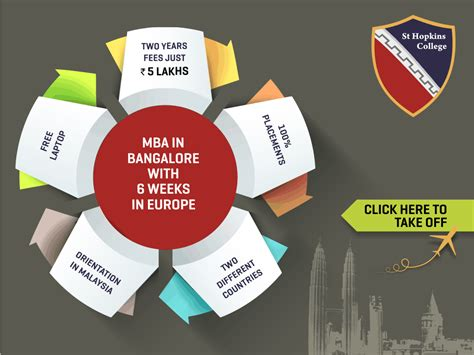 After Mba In Foreign Countries by Mba With International Placements Hopkinscollege