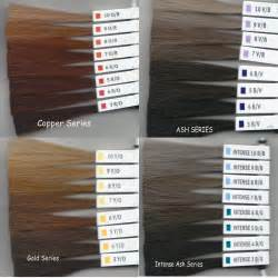 aveda hair color chart spectrum aveda spectrum permanent tone hair color 1 oz