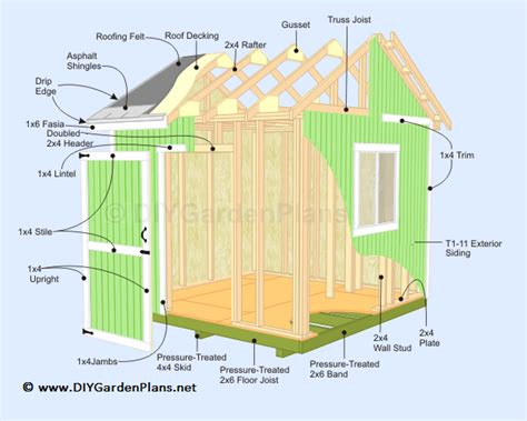 diy gable shed plans material list  plans