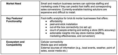 prd document template prd sle business plan templates marketing budget plan