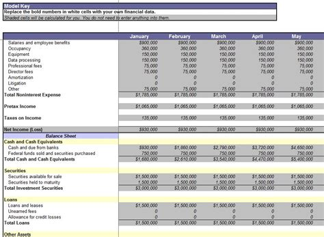 financial report template excel financial reporting templates in excel 4 professional