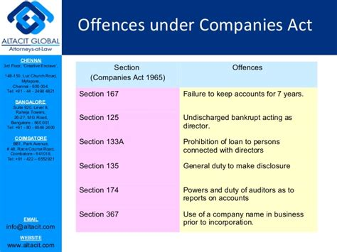 section 44 companies act criminal liability of company