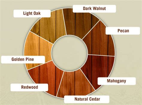 78 best ideas about deck stain colors on pinterest deck