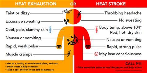 heat   problems   safety tips wftv