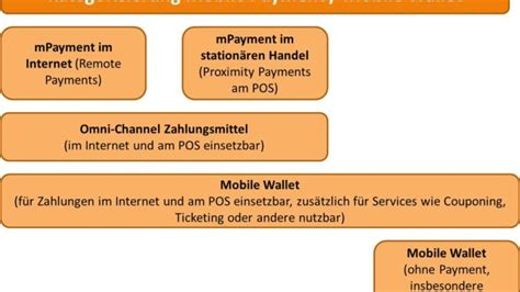 mobile remote payment mobile payment swot 2 definitionen f 252 r mehr klarheit