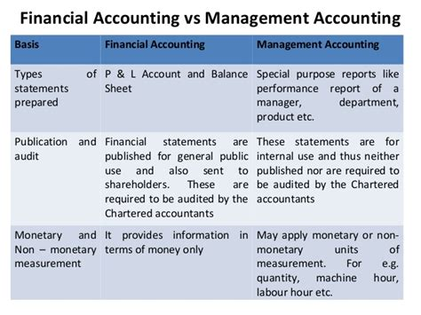 Financial Managerial Accounting financial verses managerial accounting thedrudgereort280