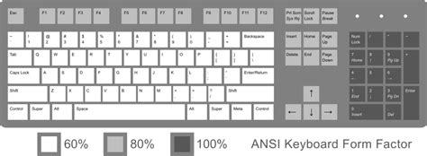 keyboard layout value list tesoro keyboards mice techpowerup forums