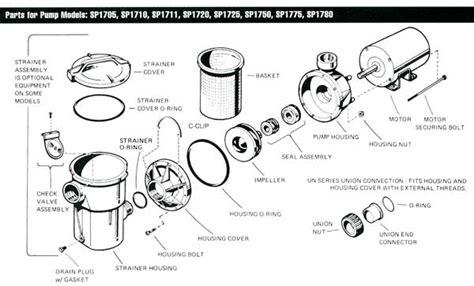 cal spa parts diagram capacitor wiring diagrams for spa pumps cal spa ps4 parts
