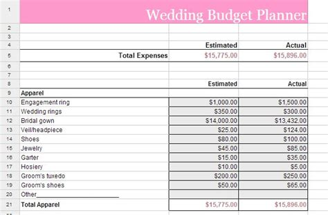 Wedding Budget Planner Wedding Cost Spreadsheet Template