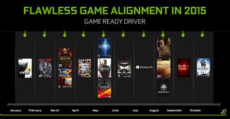 Gamis Gie geforce experience beta adds 4k gamestream 1080p60