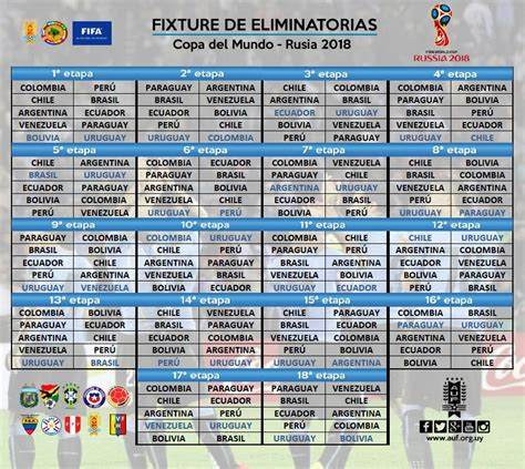 Calendario Eliminatorias Sudamericanas Rusia 2018 Excel Calendario De Eliminatorias Sudamericanas Mundial De