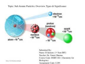 Types Of Quarks Found In Protons And Neutrons Sub Atomic Particles
