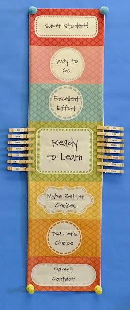 Parent Letter Explaining Class behavior management clip chart parent letter explaining