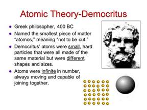 Which Hypothesis Led To The Discovery Of The Proton Atomic Theory Democritus Ppt