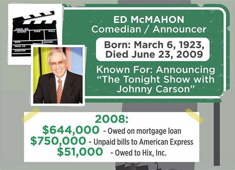 Ed Mcmahon Publishers Clearing House - celebrities from detroit who went bankrupt before the city creditloan com 174