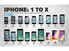 2018 iPhone X Plus Verizon