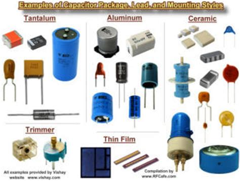 types of inductor packages capacitors capacitance calculations formulas equations rf cafe