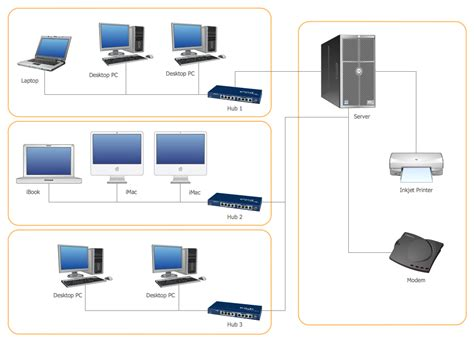 new dfd and er diagram of hotel management system diagram