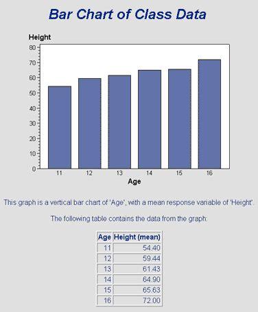 sas/graph 508 graphs
