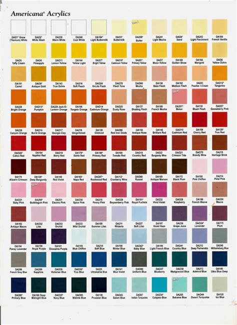 decoart paint conversion chart car interior design