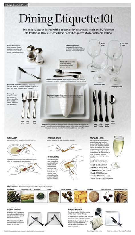dining room etiquette dining etiquette 101 visual ly