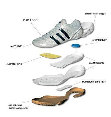 adidas table tennis technologies