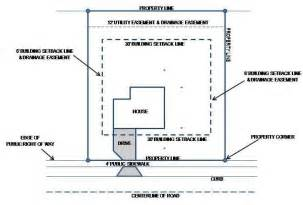 Home Design For Plot Plot Plan An Integral Part Of Your New Home Building
