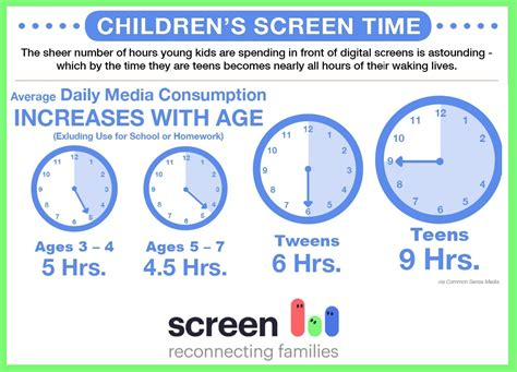 the of screen time how your family can balance digital media and real books screen is an app and hardware technology solution that