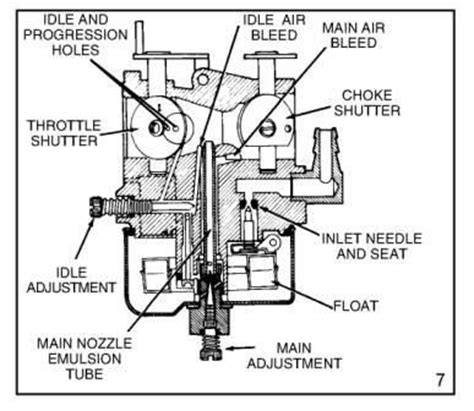 small engine carburetor diagram small engine diagram the following img is tecumseh 3