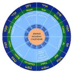 What Calendar Do They Use In Israel The Calendar His Branches Community