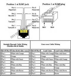 null modem cable schematic null get free image about wiring diagram