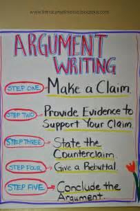 Writing An Argumentative Thesis Literacy Amp Math Ideas Argument Writing