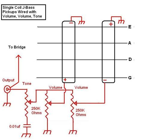 guitar output diagram input process output wiring