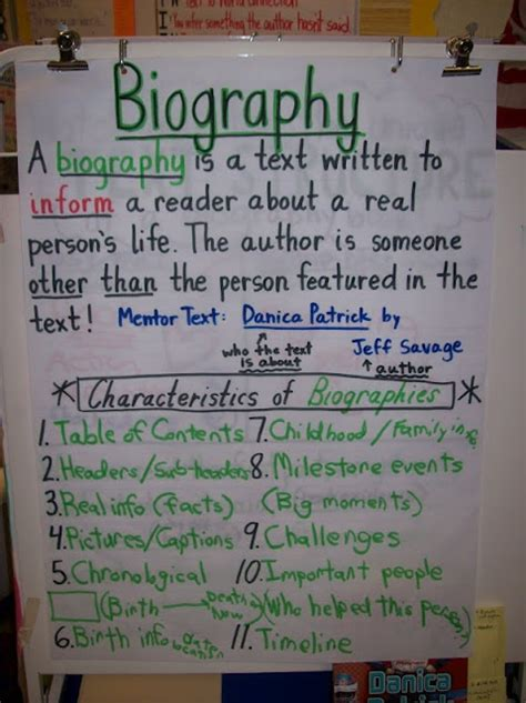 biography poster exle biography characteristics anchor charts graphic
