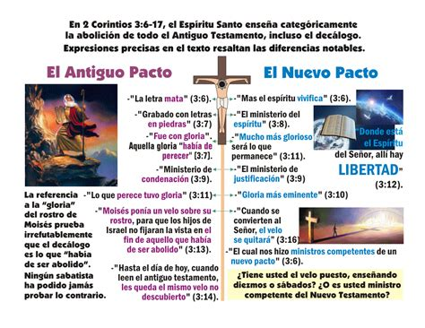 cosa significa testamento entendiendo la biblia trece im 225 genes diapositivas slides