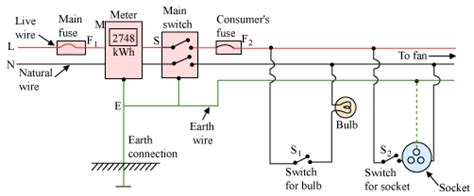 electrical circuit diagram used in domestic circuit