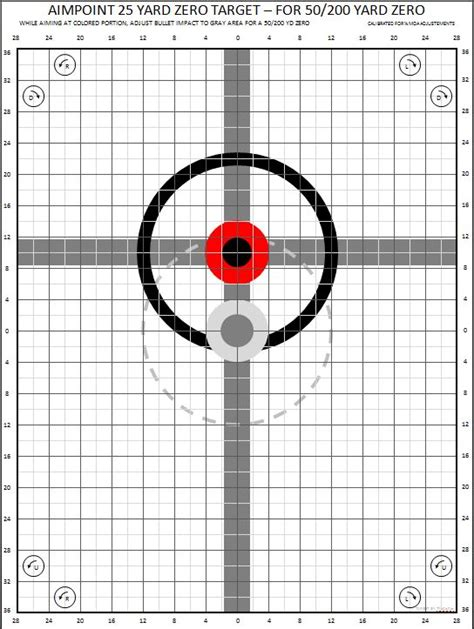 printable ar 15 zeroing targets shooting with irons page 1 ar15 com