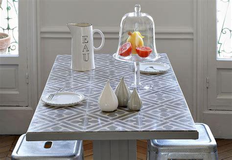 table carrelage ciment colle carrelage exterieur obasinc